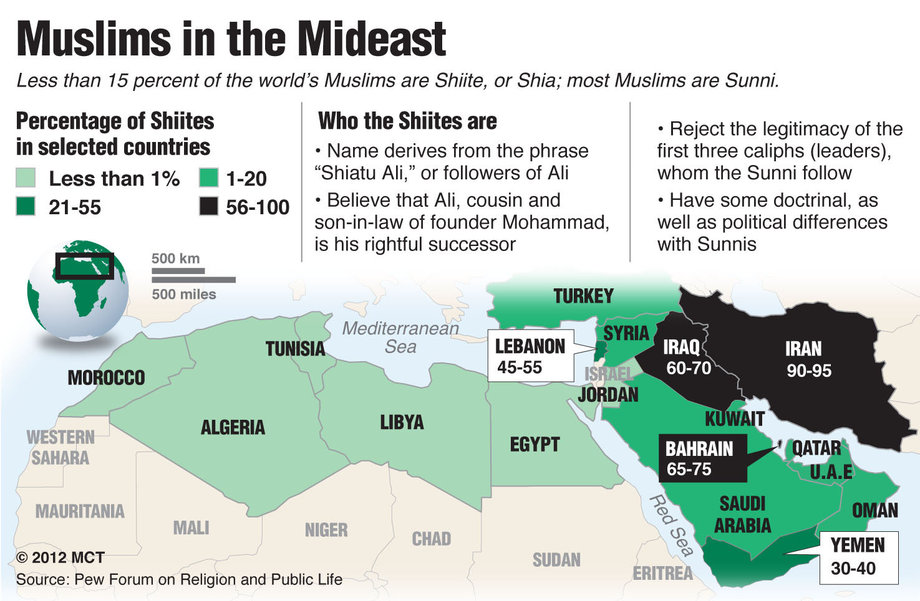 Shia-Sunni-map-percentages